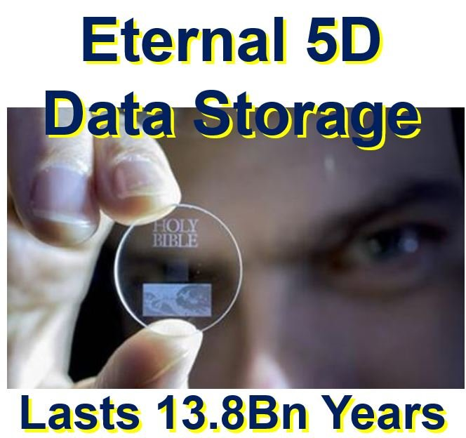 Incredible 5D data storage in nanostructured glass lasts billions ...