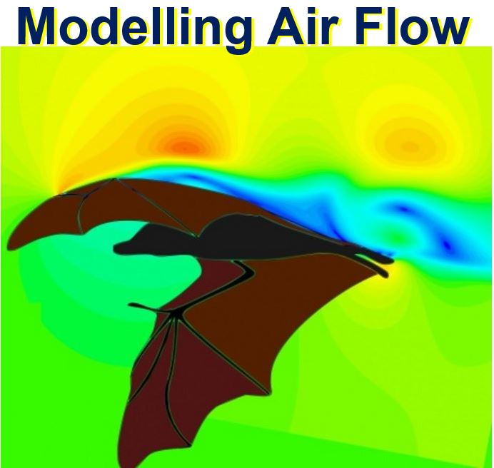 Modelling Air Flow