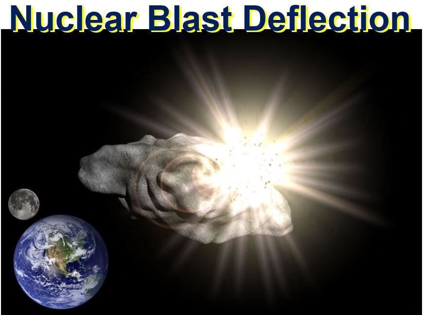 Nuclear Blast Deflection