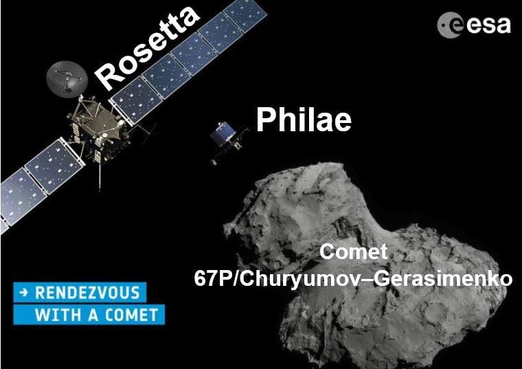 Rosetta the Philae lander and the comet