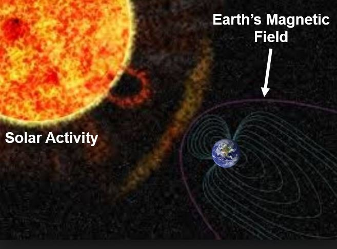 Solar activity disrupting Earth magnetic field