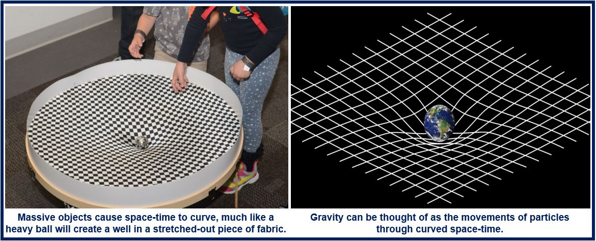 I was right says hawking following gravitational waves for Space and time fabric