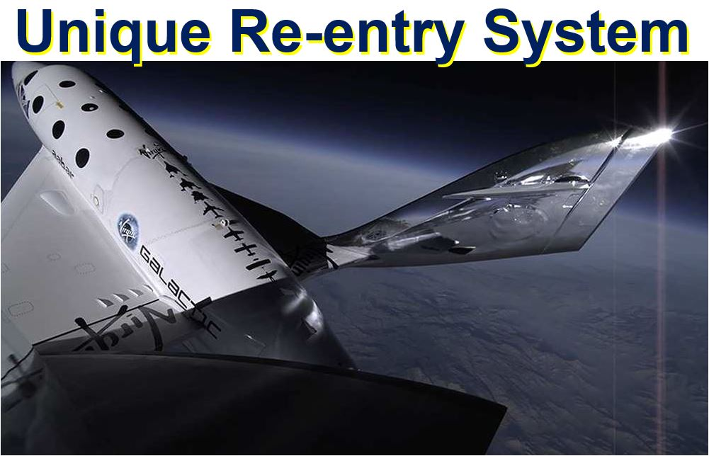 SpaceShipTwo has a unique re entry system