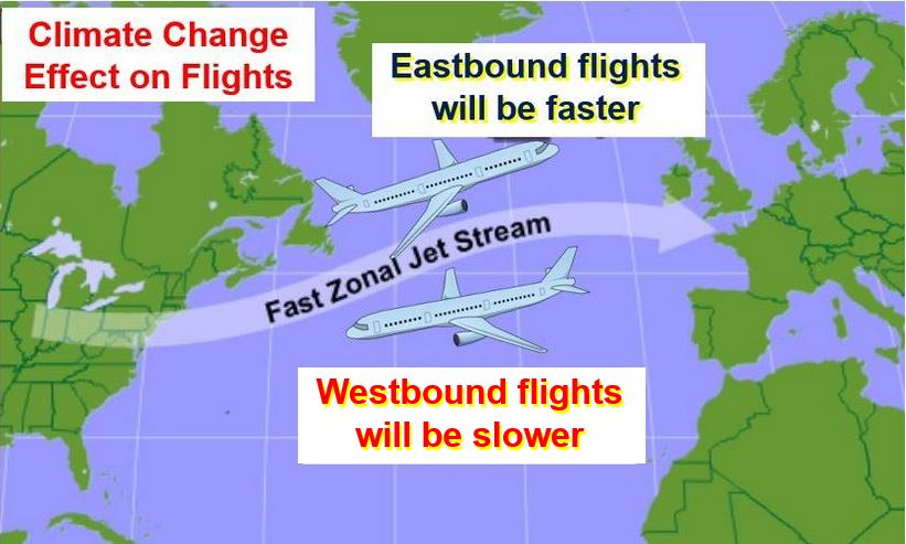 UK to US flights slower because of stronger jet stream headwind in future
