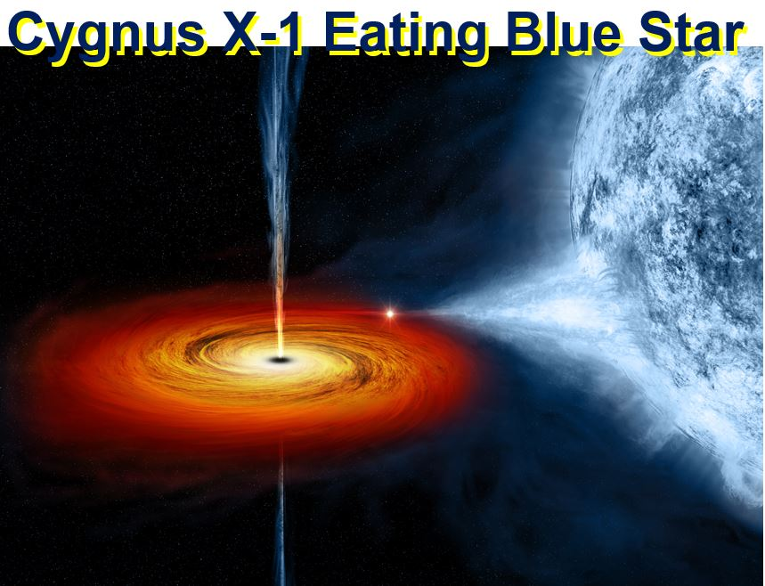 Black hole devouring blue star