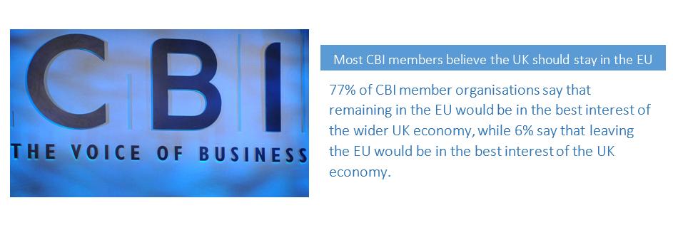 CBI_members_favour_UK_EU_membership