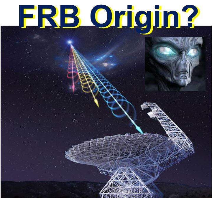 FRB origin