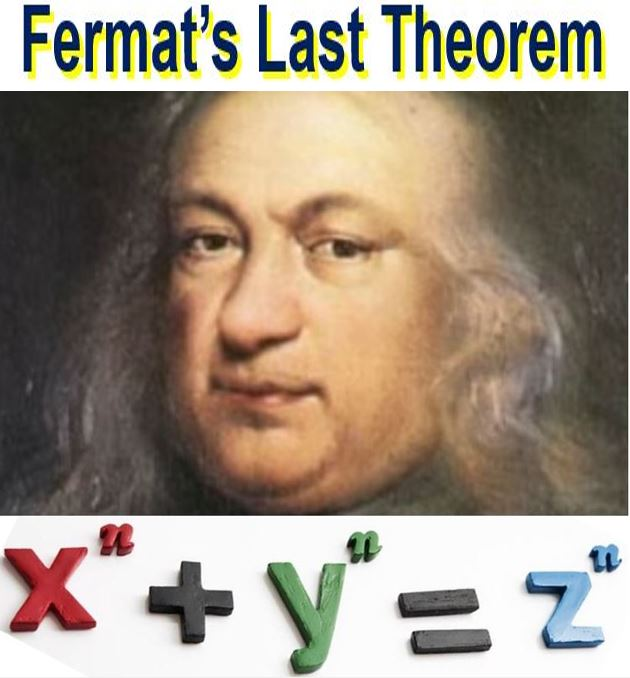 Abel Prize for solving Fermats Last Theorem