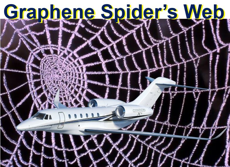 Graphene web can catch a falling airplane