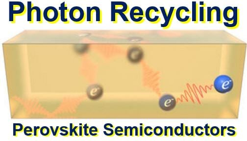 Photon recycling in perovskite semiconductor