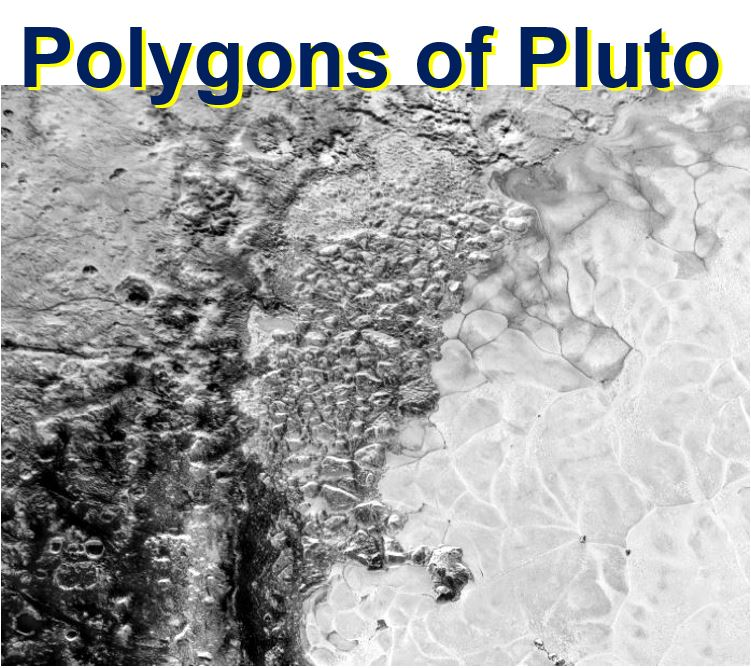 Polygons of Pluto