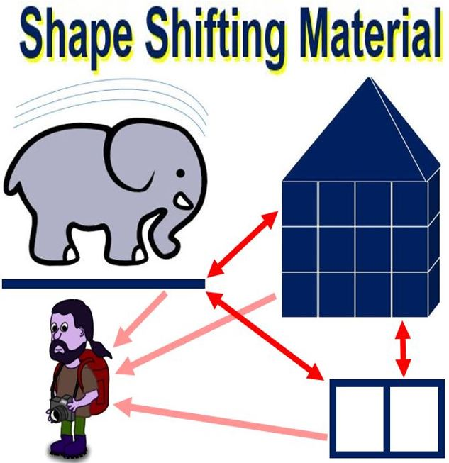 Shape Shifting Material
