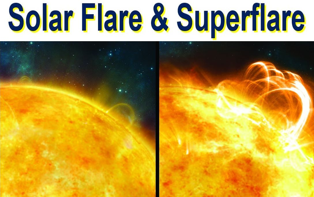 Solar Flare and Superflare