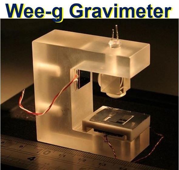 Super sensitive gravity detector or gravimeter