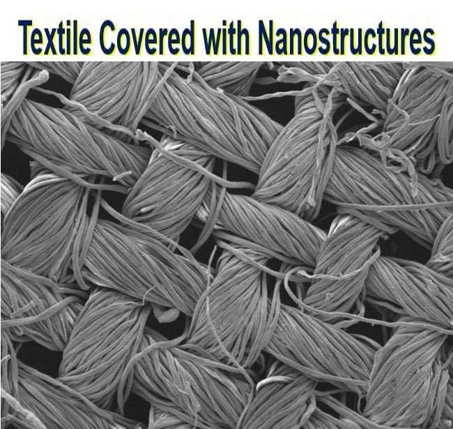 Textile covered with nanostructures