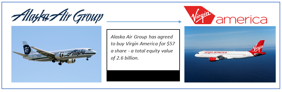 Alaska_Air_Virgin_America_Acquisition