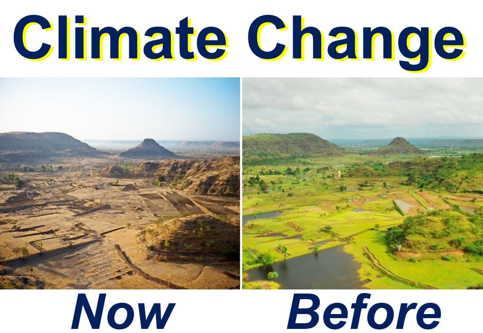 Climate change before and now