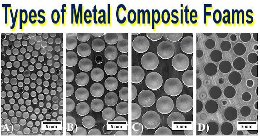 Different types of composite metal foams