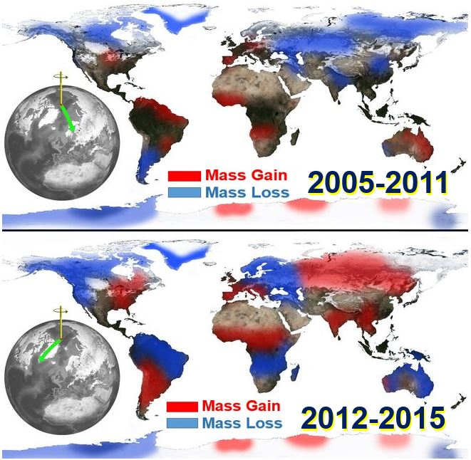 Mass gain and loss since 2005