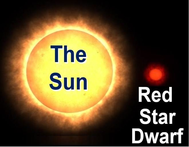 Alien life might be orbiting red dwarf stars say SETI ...