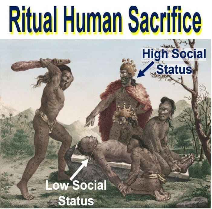 Ritual human sacrifice