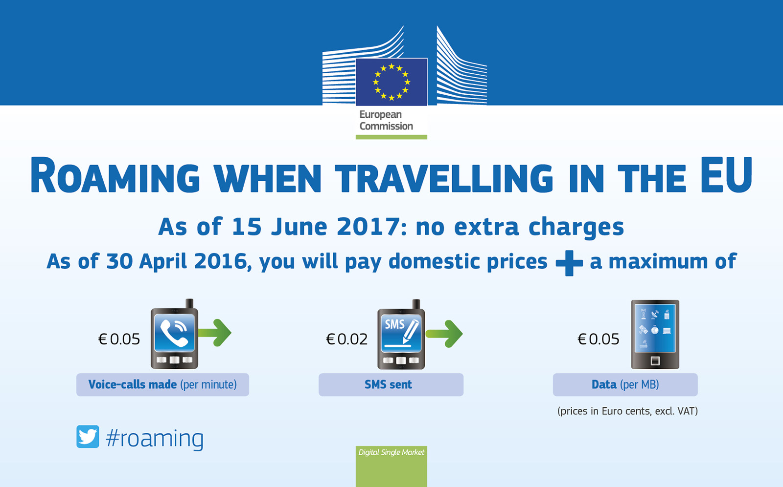 Roaming_Charges_EU