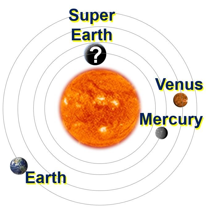 Super Earth perhaps existed