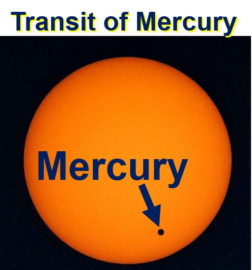 Transit of Mercury viewed from Earth
