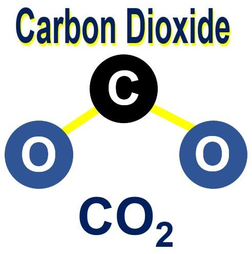 Is Carbon Naturally A Gas