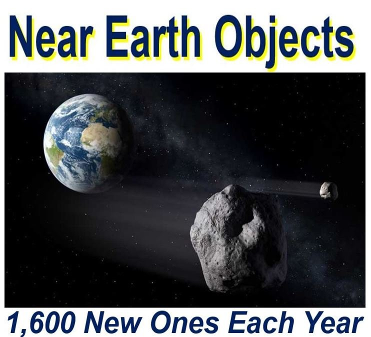 Drawing of near Earth objects