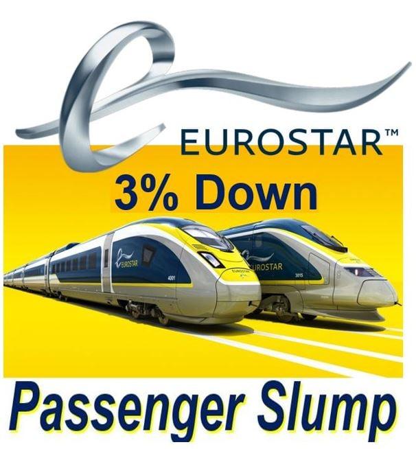 Eurostar passenger slump