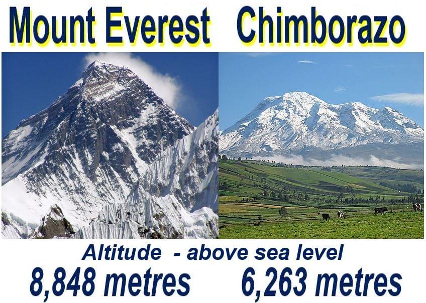 Everest vs Chimborazo altitude sea level