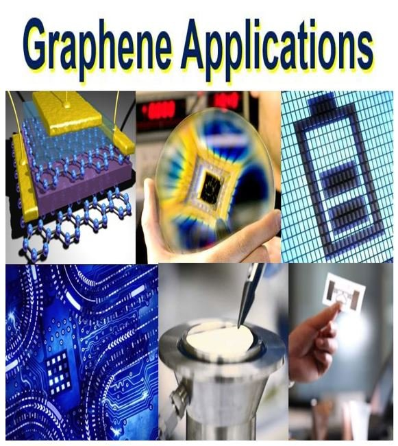 Graphene Applications