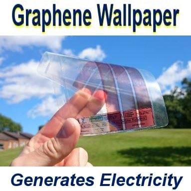 Graphene wallpaper produces electricity
