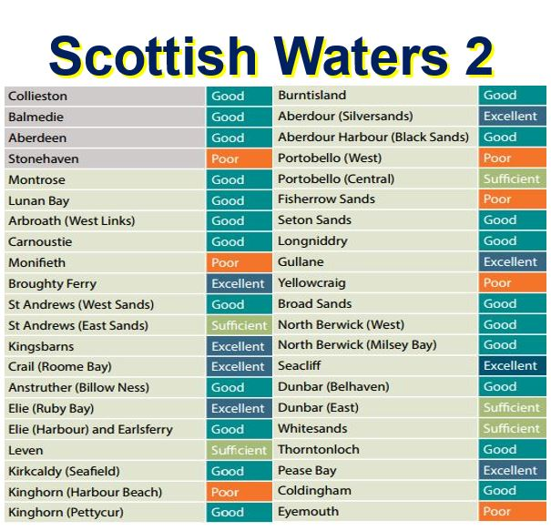Scottish beaches 2
