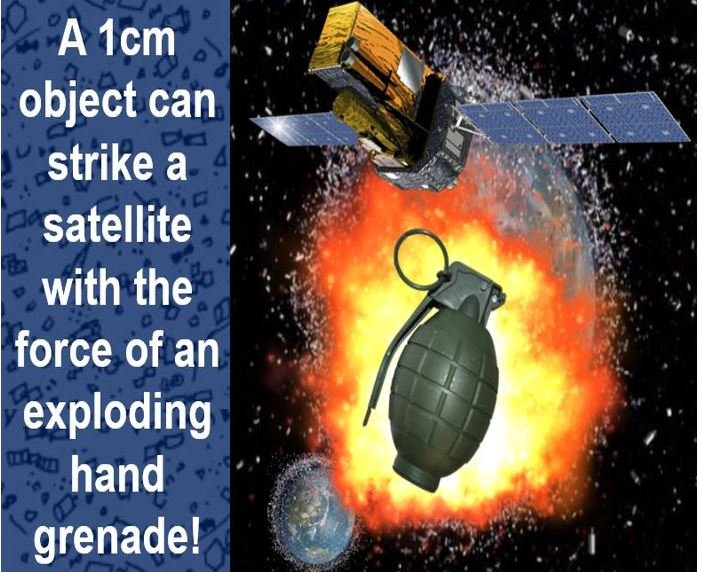 Space debris 1cm and hand grenade force