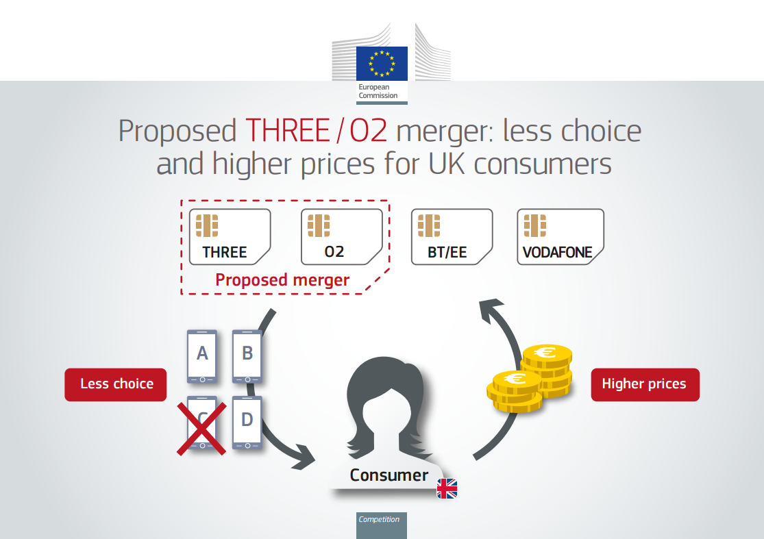 Three_O2_Merger_Less_Competition
