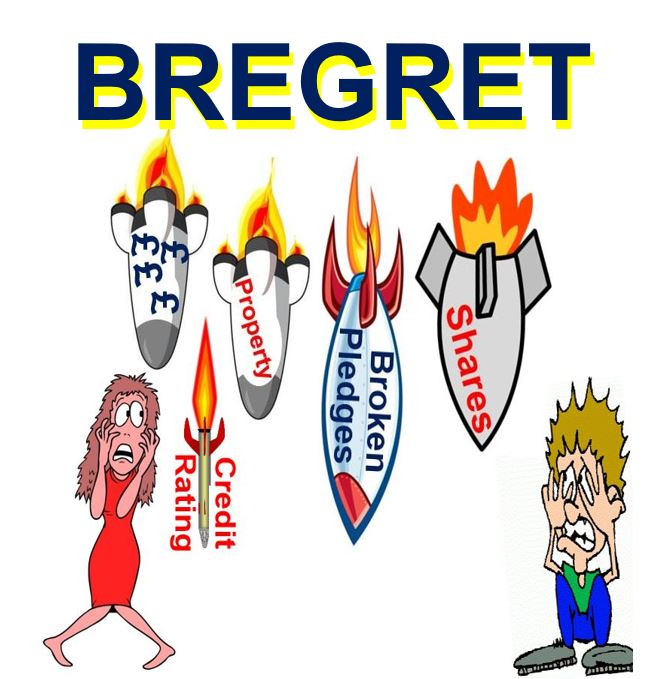 Bregret and its meaning