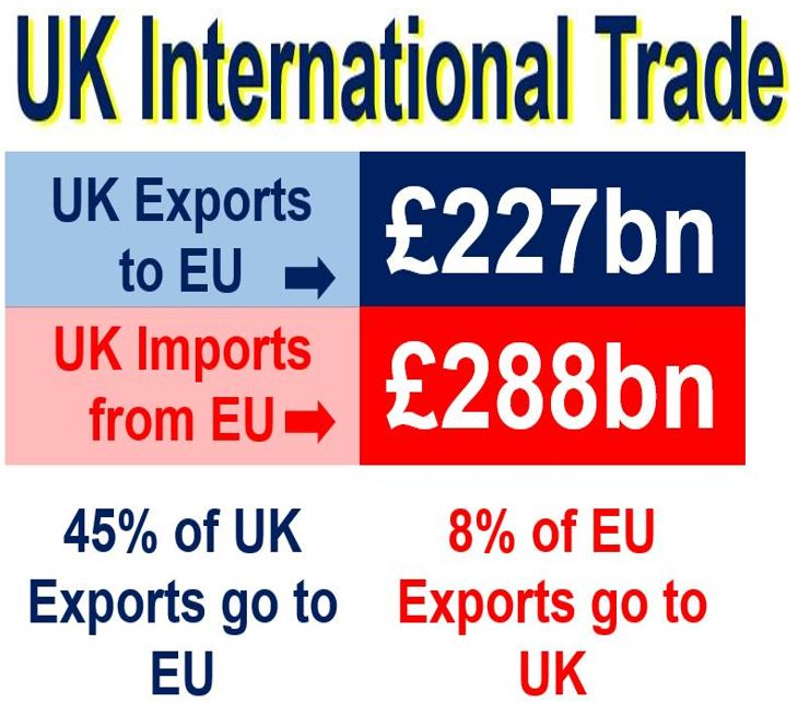 Brexit Internaional Trade