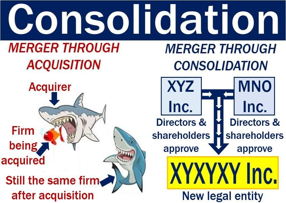 Consolidation merger vs acquisition merger