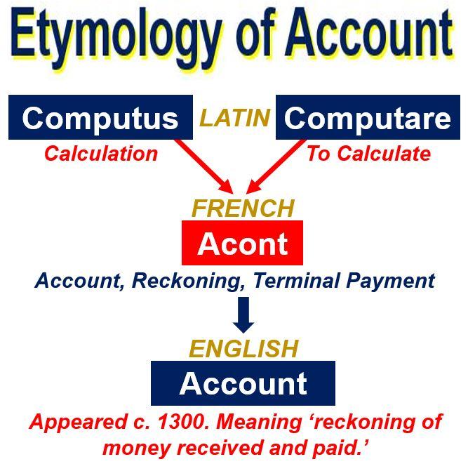 Etymology of account