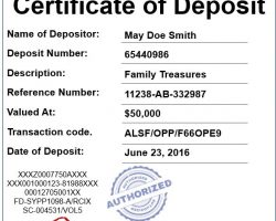 Certificate of deposit definition and meaning market business news yadclub Gallery