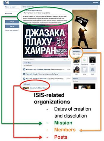 Example of online terrorist social media site