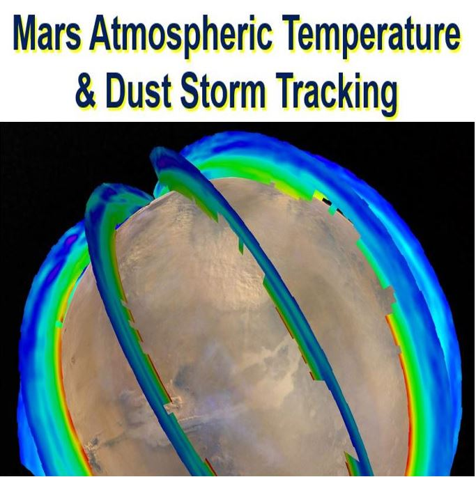 Mars atmospheric dust storm pattern