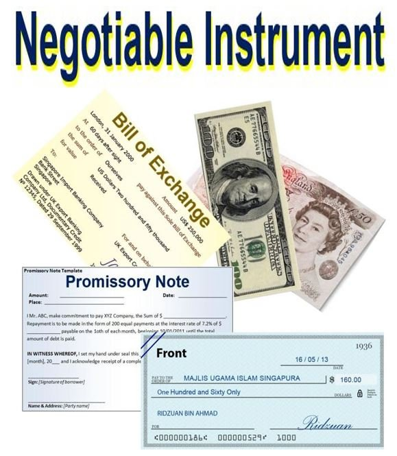 Negotiable instrument definition and meaning