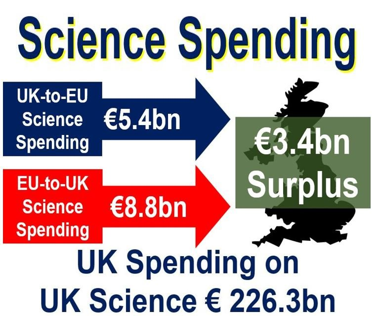 scientific statement on spending in science The use of the scientific statement of being in christian science sunday church services and sunday schools was established some years after its placement in science and health.