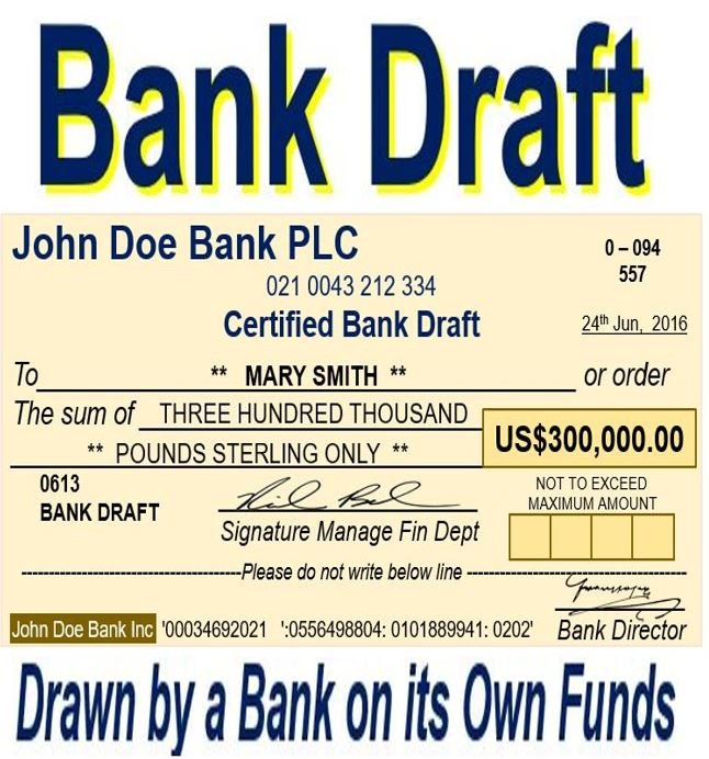 What is a bank draft