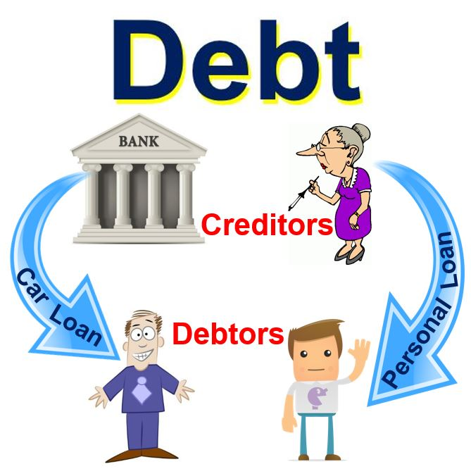 dating while in debt Debt and divorce (canada) for the joint debt owed to the royal bank while the wife agrees to be all debts and liabilities as of the date of the marriage.