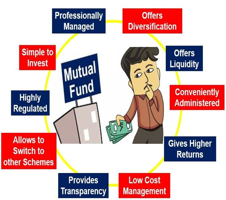 Advantages of a Mutual Fund