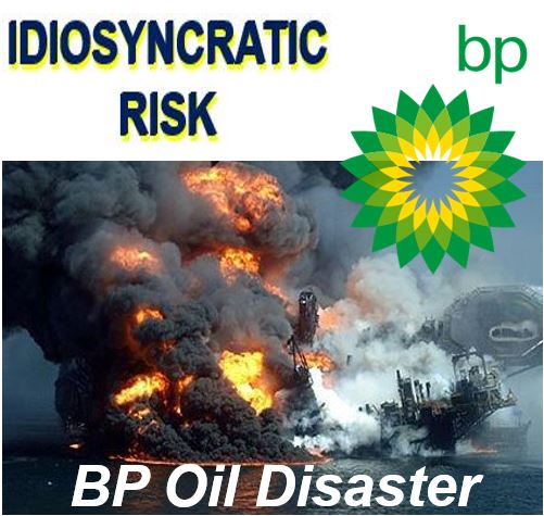 BP Idiosyncratic Risk